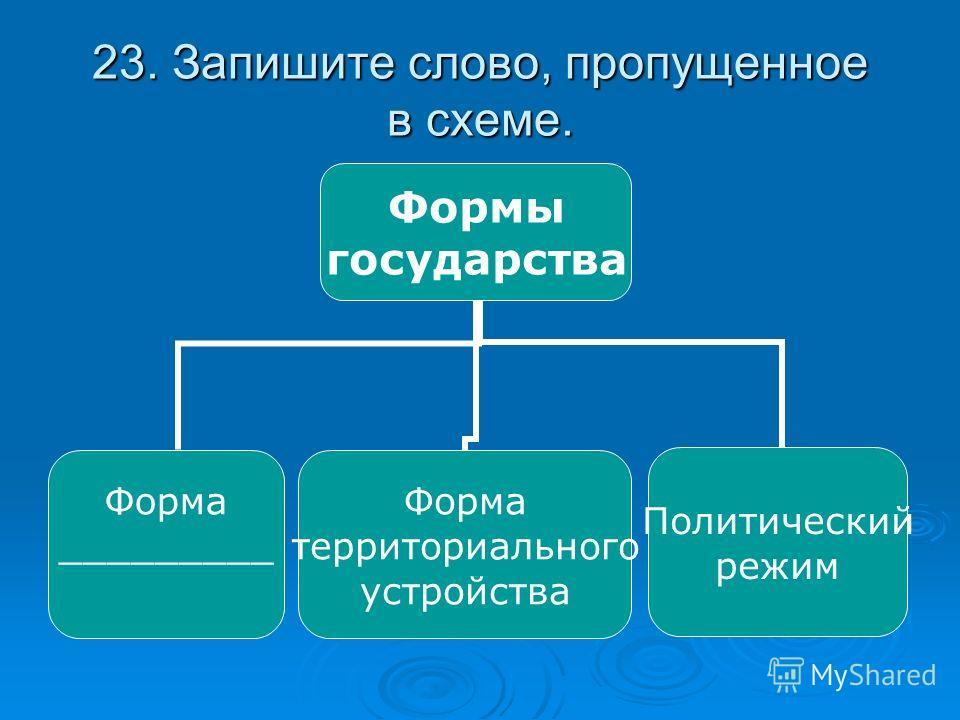 23. Запишите слово, пропущенное в схеме. Формы государства Форма _________ Форма территориального устройства Политический режим