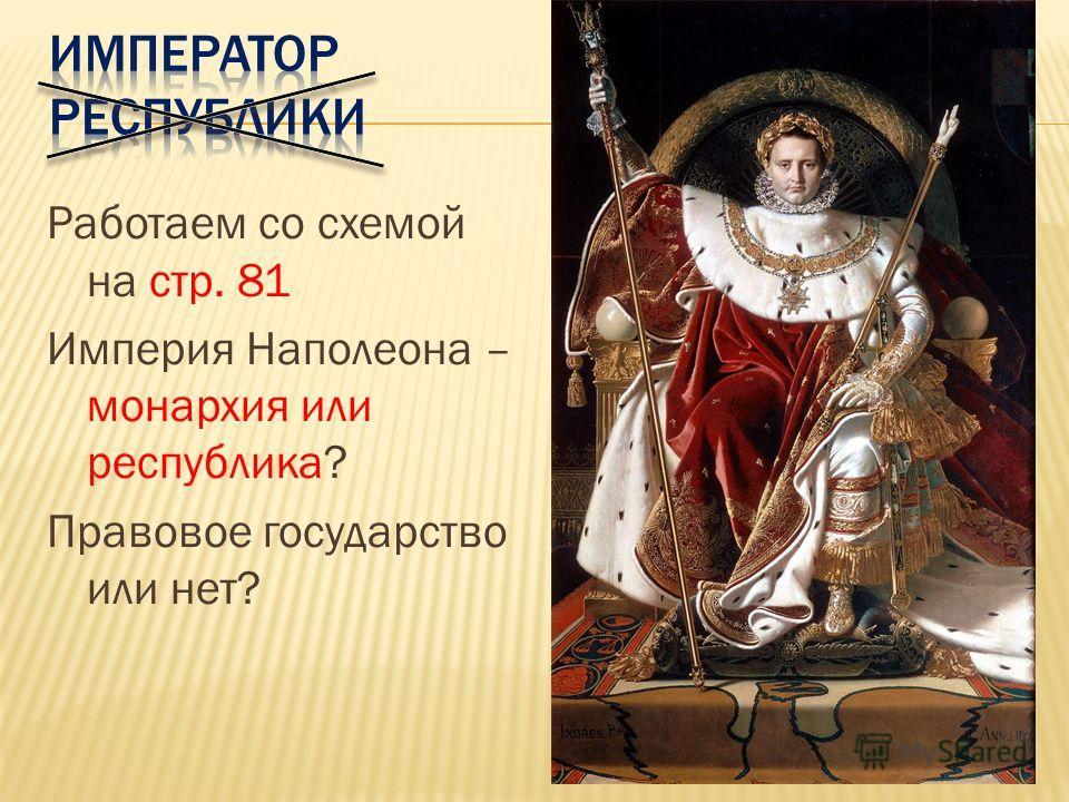 Работаем со схемой на стр. 81 Империя Наполеона – монархия или республика? Правовое государство или нет?