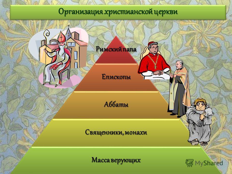 Организация христианской церкви Римский папа Епископы Аббаты Священники, монахи Масса верующих