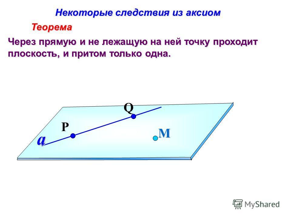Некоторые следствия из аксиом Некоторые следствия из аксиом Теорема Теорема Через прямую и не лежащую на ней точку проходит плоскость, и притом только одна. М a Q P