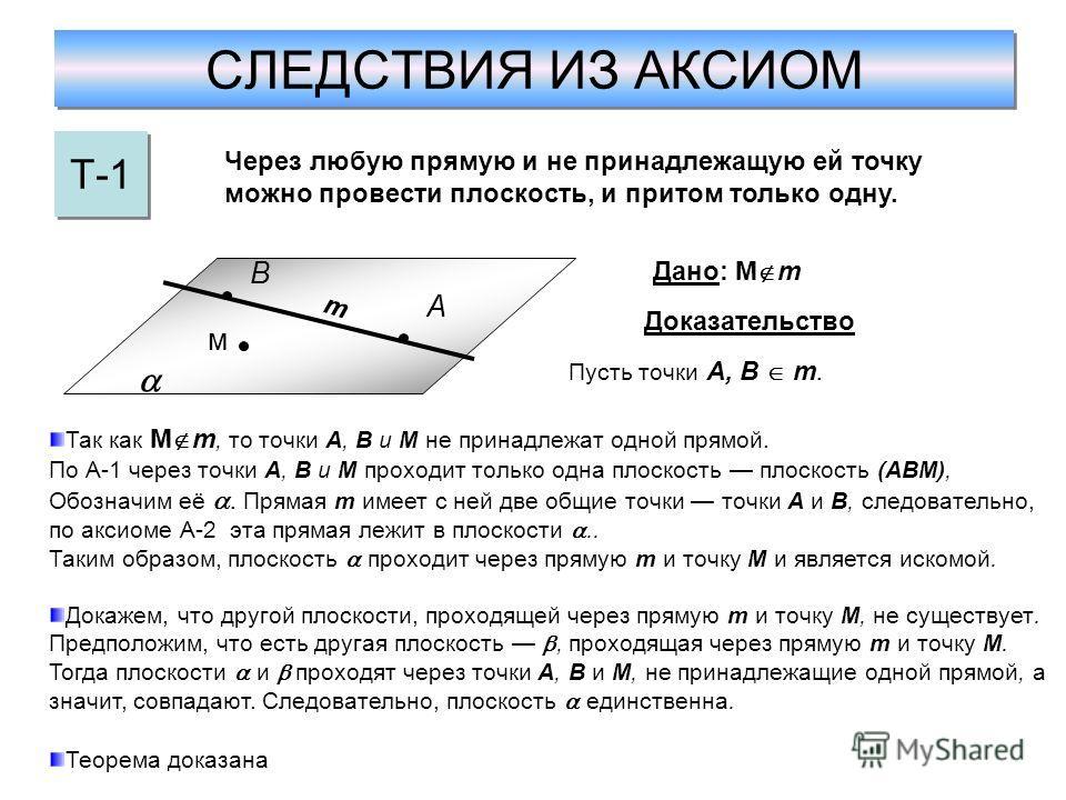 СЛЕДСТВИЯ ИЗ АКСИОМ Т-1 Через любую прямую и не принадлежащую ей точку можно провести плоскость, и притом только одну. m м А В Дано: М m Так как М m, то точки А, В и M не принадлежат одной прямой. По А-1 через точки А, В и M проходит только одна плос