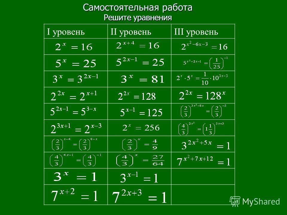Самостоятельная работа Решите уравнения I уровеньII уровеньIII уровень