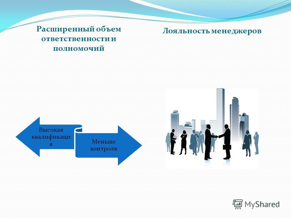 Расширенный объем ответственности и полномочий Лояльность менеджеров Высокая квалификаци я Меньше контроля