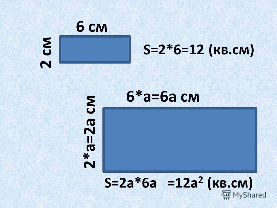2 см 6 см 6*а=6а см 2*а=2а см S=2*6=12 (кв.см) S=2а*6а=12а 2 (кв.см)