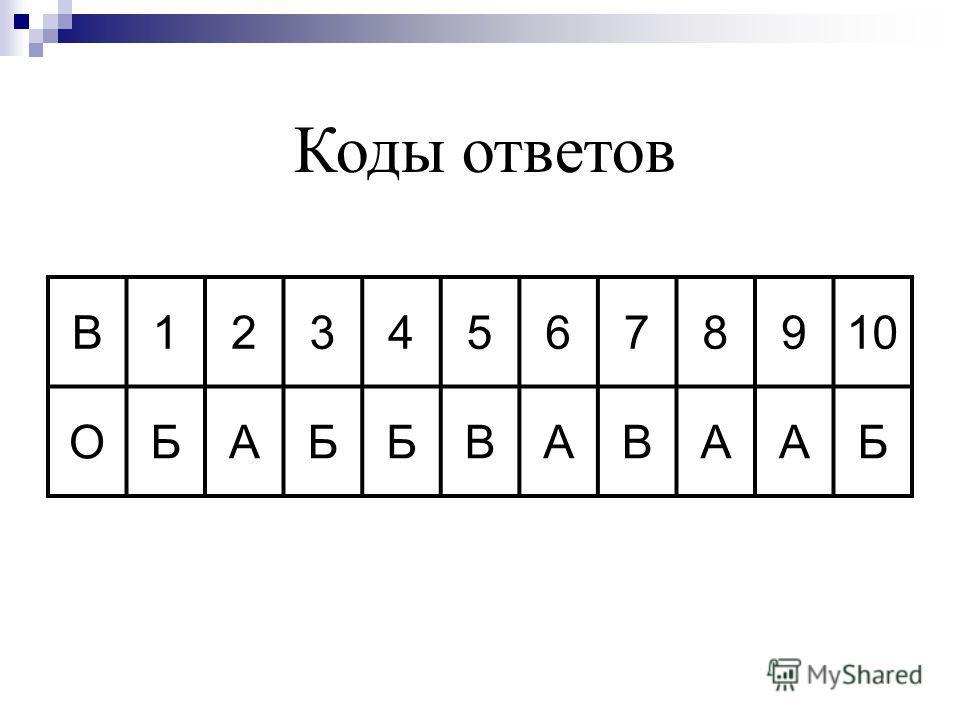 Коды ответов В12345678910 ОБАББВАВААБ