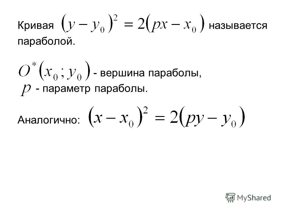 Кривая называется параболой. - вершина параболы, - параметр параболы. Аналогично: