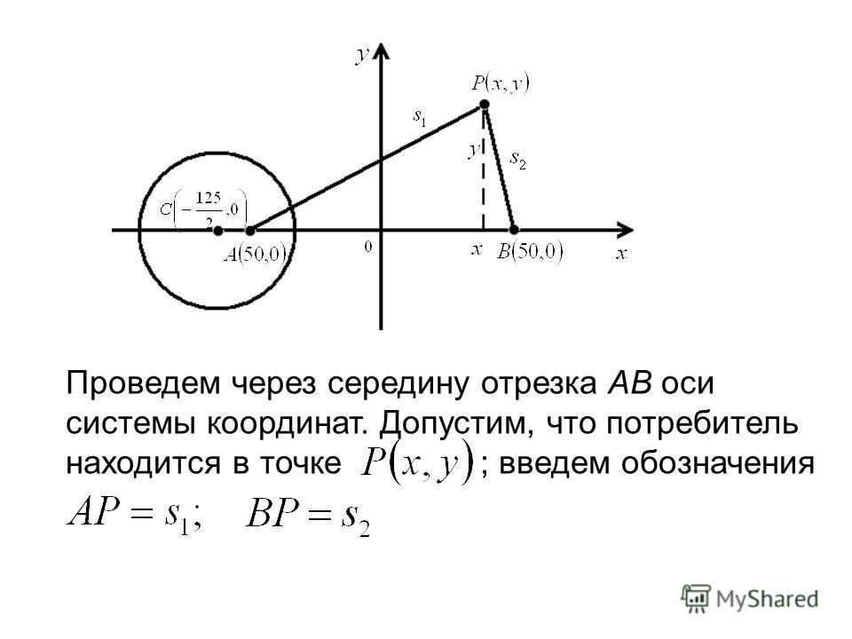 Проведем через середину отрезка АВ оси системы координат. Допустим, что потребитель находится в точке ; введем обозначения