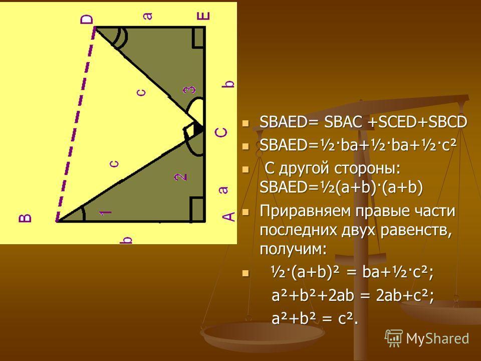 SBAED= SBAC +SCED+SBCD SBAED= SBAC +SCED+SBCD SBAED=½·ba+½·ba+½·c² SBAED=½·ba+½·ba+½·c² С другой стороны: SBAED=½(a+b)·(a+b) С другой стороны: SBAED=½(a+b)·(a+b) Приравняем правые части последних двух равенств, получим: Приравняем правые части послед