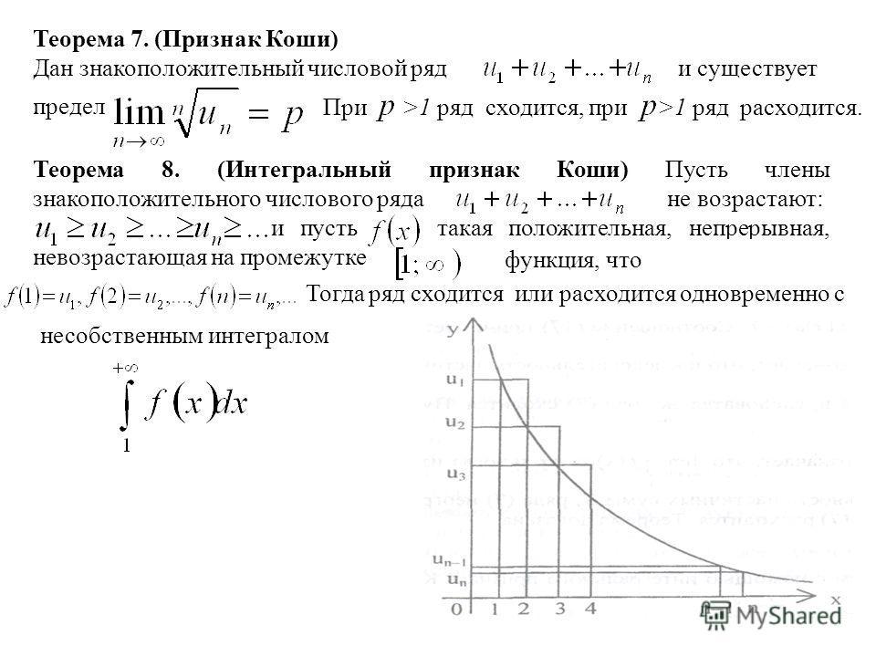 Теорема 7. (Признак Коши) Дан знакоположительный числовой ряд и существует предел При >1 ряд сходится, при >1 ряд расходится. Теорема 8. (Интегральный признак Коши) Пусть члены знакоположительного числового ряда не возрастают: и пусть такая положител