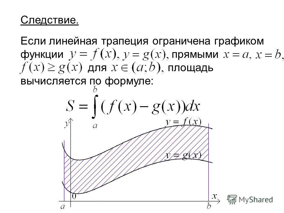 Следствие. Если линейная трапеция ограничена графиком функции прямыми б б б б для площадь вычисляется по формуле: