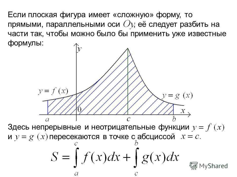 Если плоская фигура имеет «сложную» форму, то прямыми, параллельными оси, её следует разбить на части так, чтобы можно было бы применить уже известные формулы: Здесь непрерывные и неотрицательные функции и пересекаются в точке с абсциссой