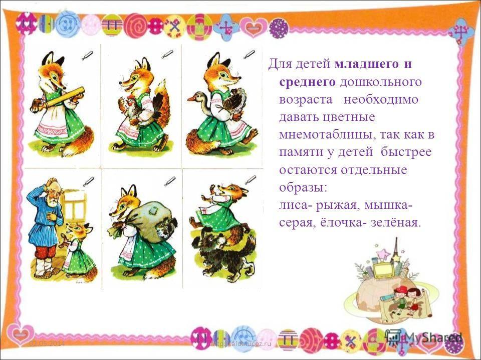 02.05.2014http://aida.ucoz.ru7 Для детей младшего и среднего дошкольного возраста необходимо давать цветные мнемотаблицы, так как в памяти у детей быстрее остаются отдельные образы: лиса- рыжая, мышка- серая, ёлочка- зелёная.