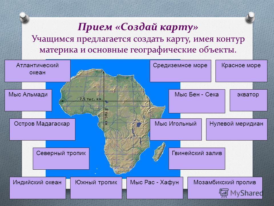 Прием «Создай карту» Учащимся предлагается создать карту, имея контур материка и основные географические объекты. Атлантический океан Средиземное мореКрасное море Остров Мадагаскар Мозамбикский пролив Мыс Бен - Сека экватор Мыс Альмади Мыс Рас - Хафу