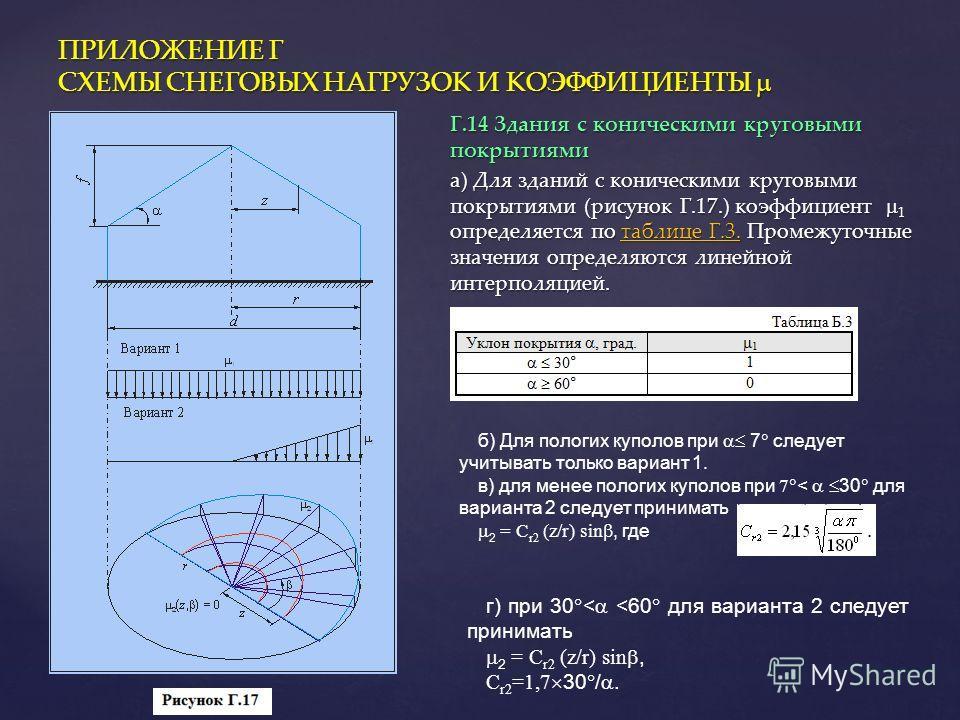 Г.14 Здания с коническими круговыми покрытиями а) Для зданий с коническими круговыми покрытиями (рисунок Г.17.) коэффициент 1 определяется по таблице Г.3. Промежуточные значения определяются линейной интерполяцией. ПРИЛОЖЕНИЕ Г СХЕМЫ СНЕГОВЫХ НАГРУЗО