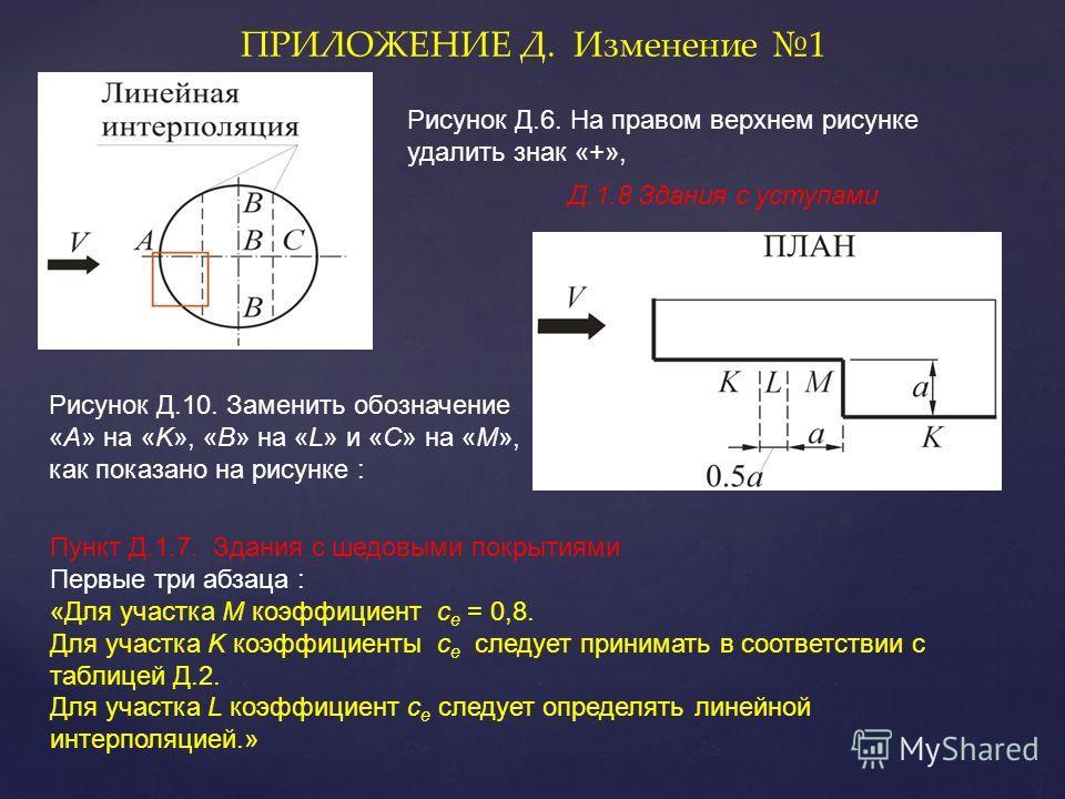 ПРИЛОЖЕНИЕ Д. Изменение 1 Рисунок Д.6. На правом верхнем рисунке удалить знак «+», Рисунок Д.10. Заменить обозначение «A» на «K», «B» на «L» и «C» на «M», как показано на рисунке : Пункт Д.1.7. Здания с шедовыми покрытиями Первые три абзаца : «Для уч