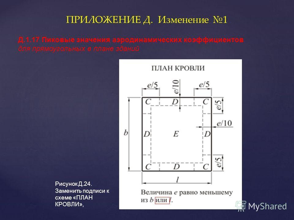 Д.1.17 Пиковые значения аэродинамических коэффициентов для прямоугольных в плане зданий ПРИЛОЖЕНИЕ Д. Изменение 1 Рисунок Д.24. Заменить подписи к схеме «ПЛАН КРОВЛИ»,