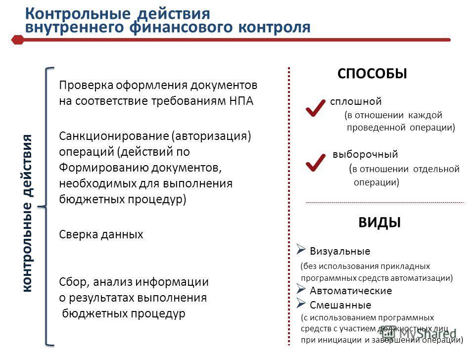 Презентация на тему Осуществление внутреннего финансового  4 Контрольные действия внутреннего финансового контроля Проверка оформления документов