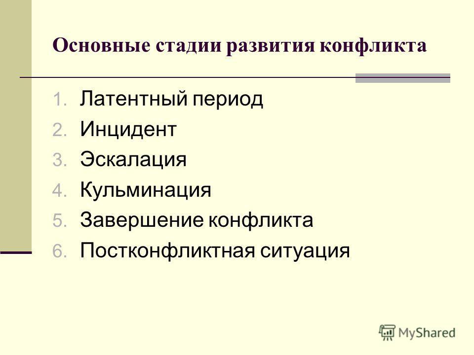 Основные стадии развития конфликта 1. Латентный период 2. Инцидент 3. Эскалация 4. Кульминация 5. Завершение конфликта 6. Постконфликтная ситуация