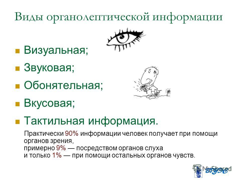 Виды органолептической информации Визуальная; Звуковая; Обонятельная; Вкусовая; Тактильная информация. Практически 90% информации человек получает при помощи органов зрения, примерно 9% посредством органов слуха и только 1% при помощи остальных орган