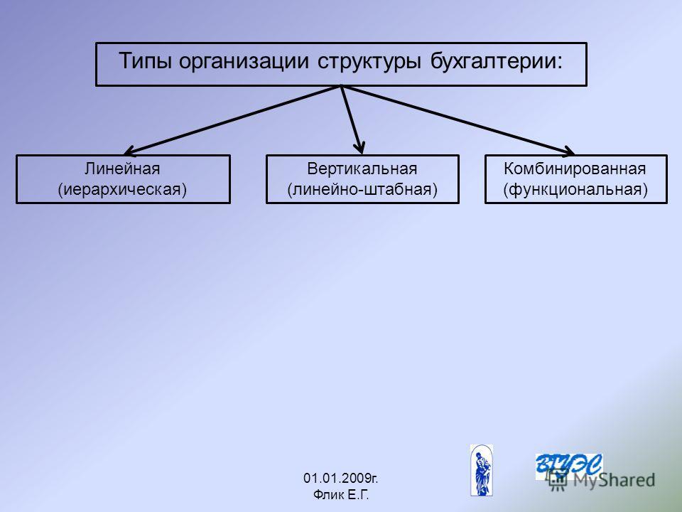 Система Образование Премиальная версия