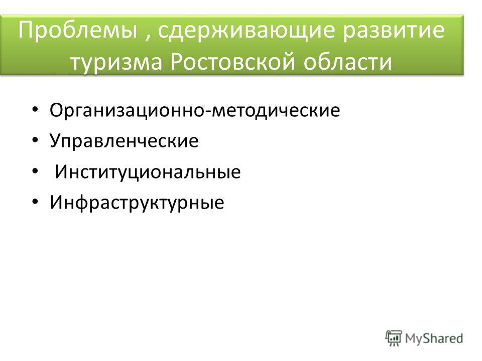 Проблемы, сдерживающие развитие туризма Ростовской области Организационно-методические Управленческие Институциональные Инфраструктурные