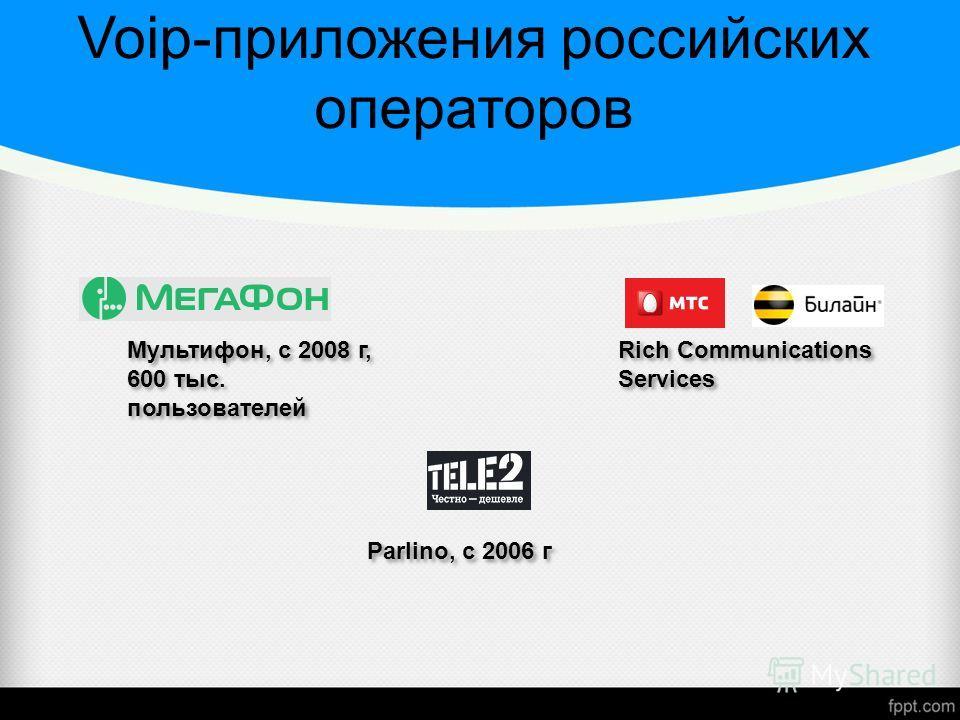 Voip-приложения российских операторов Мультифон, с 2008 г, 600 тыс. пользователей Rich Communications Services Parlino, с 2006 г