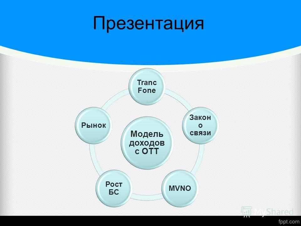 Презентация Модель доходов с OTT Tranc Fone Закон о связи MVNO Рост БС Рынок