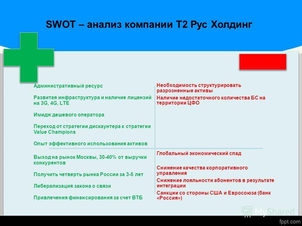 Административный ресурс Развитая инфраструктура и наличие лицензий на 3G, 4G, LTE Имидж дешевого оператора Переход от стратегии дискаунтера к стратегии Value Champions Опыт эффективного использования активов Выход на рынок Москвы, 30-40% от выручки к