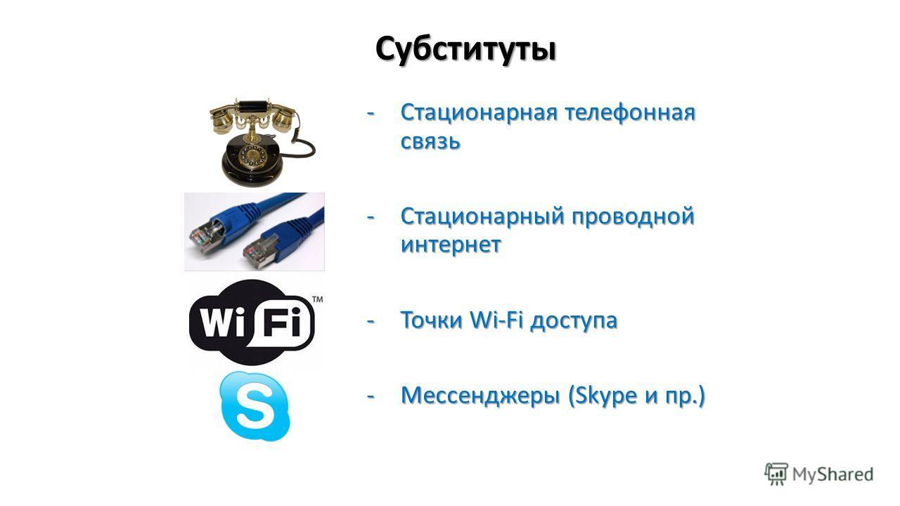 Субституты -Стационарная телефонная связь -Стационарный проводной интернет -Точки Wi-Fi доступа -Мессенджеры (Skype и пр.)