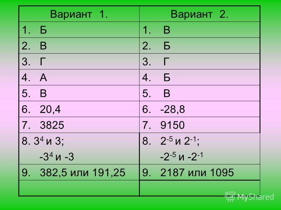 Вариант 1.Вариант 2. 1. Б1. В 2. В2. Б 3. Г 4. А4. Б 5. В 6. 20,46. -28,8 7. 38257. 9150 8. 3 4 и 3; -3 4 и -3 8. 2 -5 и 2 -1 ; -2 -5 и -2 -1 9. 382,5 или 191,259. 2187 или 1095