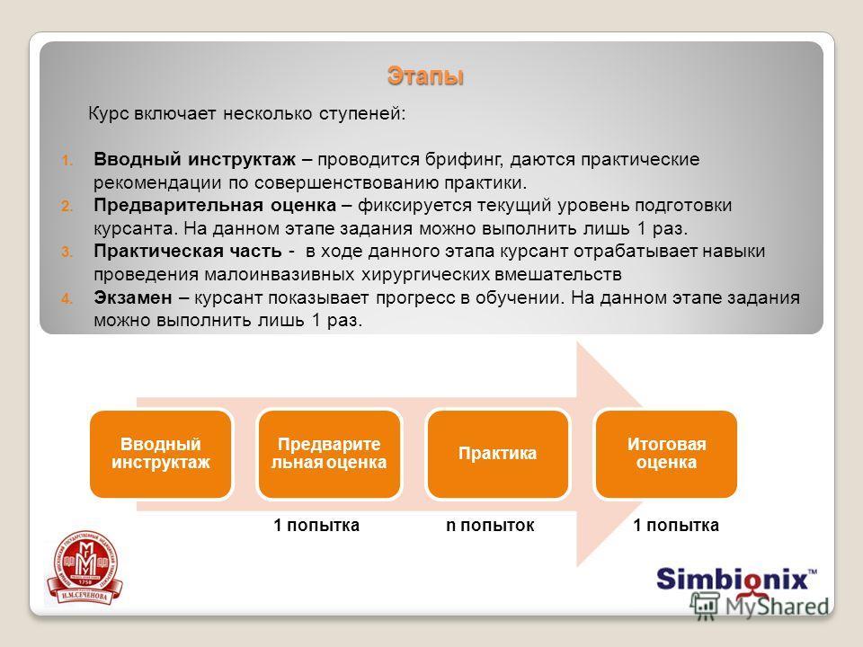 Этапы Курс включает несколько ступеней: 1. Вводный инструктаж – проводится брифинг, даются практические рекомендации по совершенствованию практики. 2. Предварительная оценка – фиксируется текущий уровень подготовки курсанта. На данном этапе задания м
