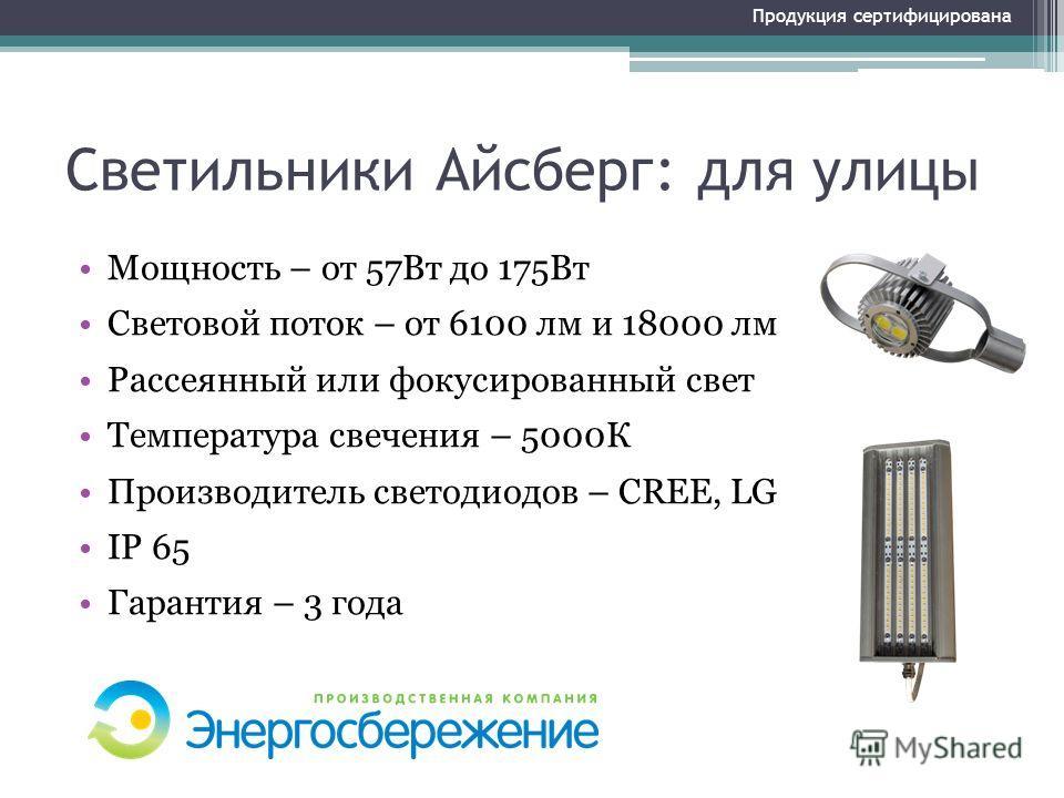 Светильники Айсберг: для улицы Мощность – от 57Вт до 175Вт Световой поток – от 6100 лм и 18000 лм Рассеянный или фокусированный свет Температура свечения – 5000К Производитель светодиодов – CREE, LG IP 65 Гарантия – 3 года Продукция сертифицирована