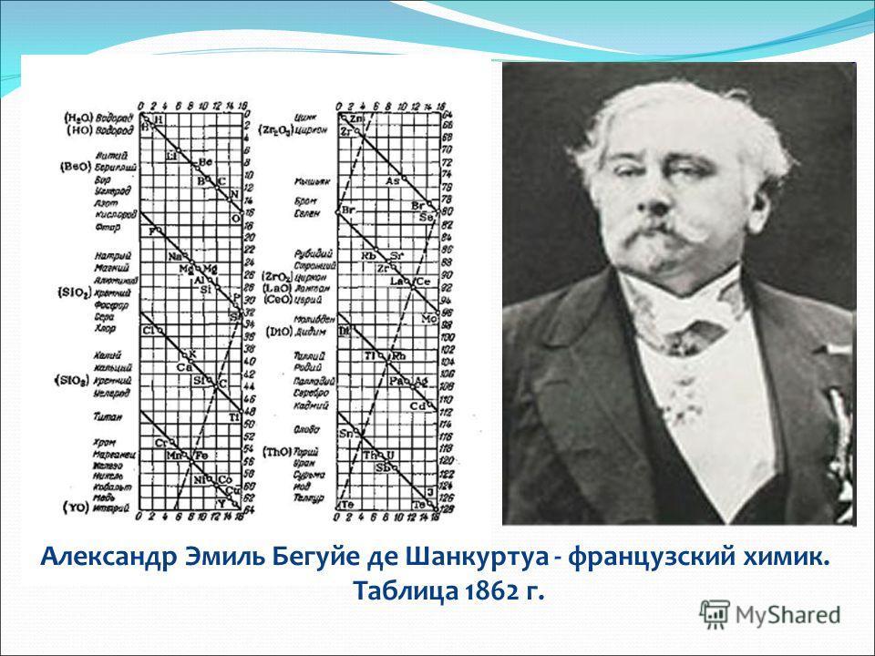 Александр Эмиль Бегуйе де Шанкуртуа - французский химик. Таблица 1862 г.
