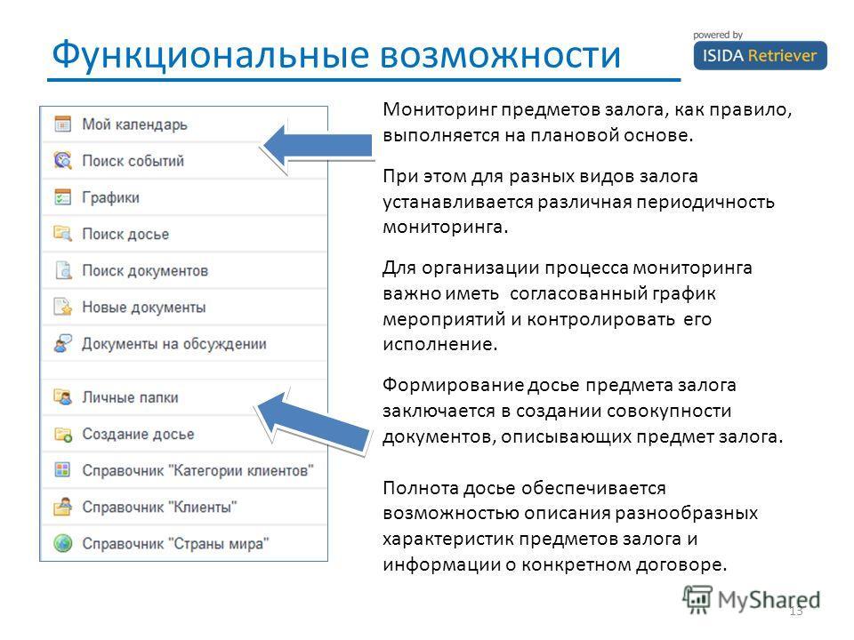 Функциональные возможности 13 Мониторинг предметов залога, как правило, выполняется на плановой основе. При этом для разных видов залога устанавливается различная периодичность мониторинга. Для организации процесса мониторинга важно иметь согласованн