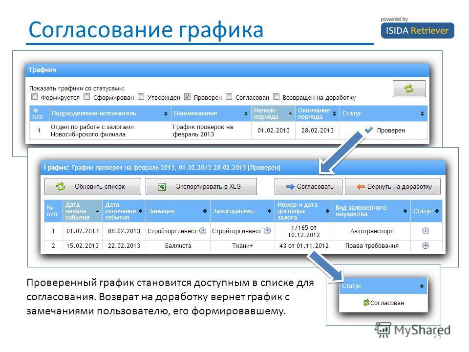 Согласование графика 25 Проверенный график становится доступным в списке для согласования. Возврат на доработку вернет график с замечаниями пользователю, его формировавшему.