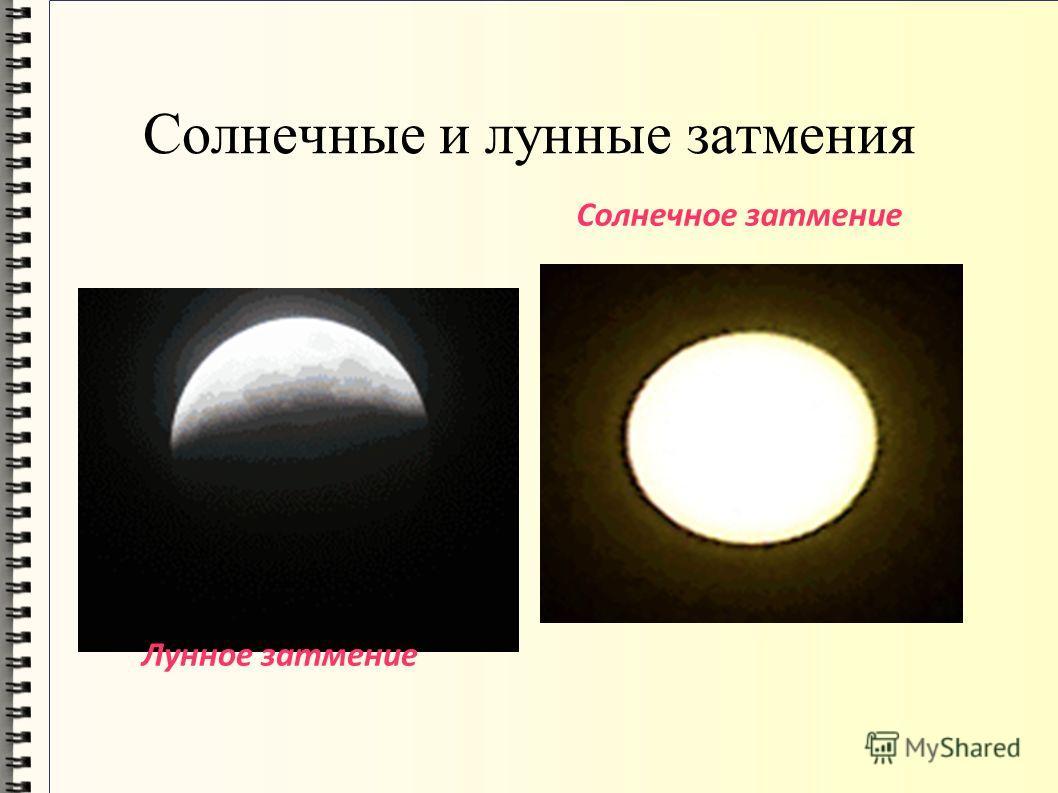 Солнечные и лунные затмения Лунное затмение Солнечное затмение