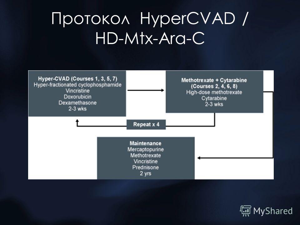 Протокол HyperCVAD / HD-Mtx-Ara-C