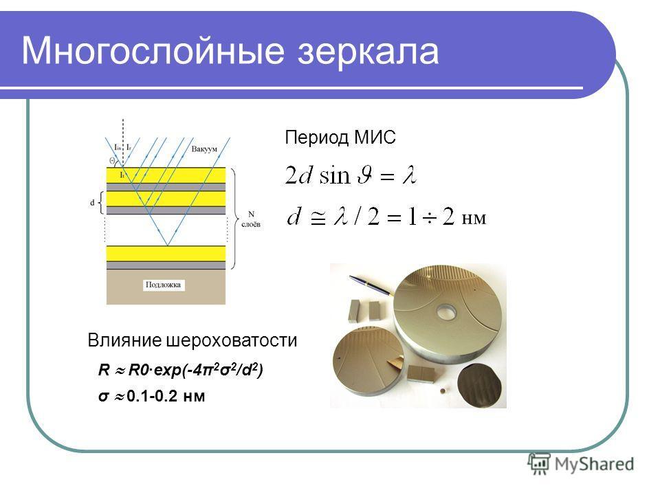 Многослойные зеркала нм R R0·exp(-4π 2 σ 2 /d 2 ) σ 0.1-0.2 нм Влияние шероховатости Период МИС