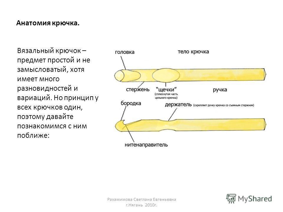 Анатомия крючка. Вязальный крючок – предмет простой и не замысловатый, хотя имеет много разновидностей и вариаций. Но принцип у всех крючков один, поэтому давайте познакомимся с ним поближе: Рахамимова Светлана Евгеньевна г.Нягань 2010г.