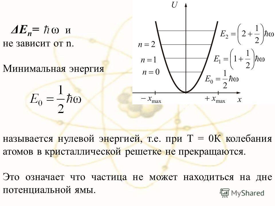 ΔE n = ω и не зависит от n. называется нулевой энергией, т.е. при Т = 0К колебания атомов в кристаллической решетке не прекращаются. Это означает что частица не может находиться на дне потенциальной ямы. Минимальная энергия