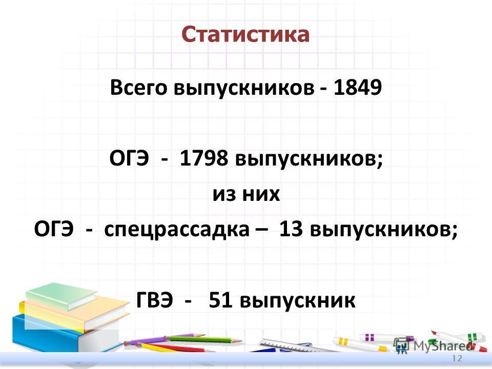Всего выпускников - 1849 ОГЭ - 1798 выпускников; из них ОГЭ - спецрассадка – 13 выпускников; ГВЭ - 51 выпускник Статистика 12