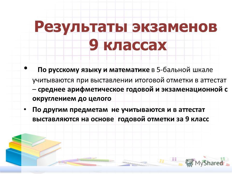 Результаты экзаменов 9 классах По русскому языку и математике в 5-бальной шкале учитываются при выставлении итоговой отметки в аттестат – среднее арифметическое годовой и экзаменационной с округлением до целого По другим предметам не учитываются и в