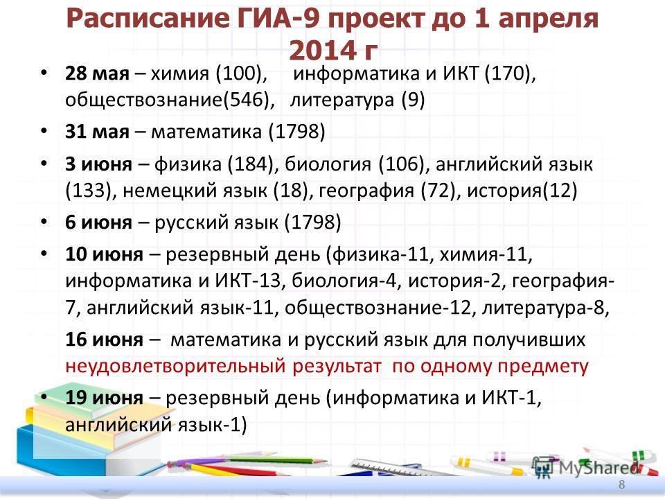 28 мая – химия (100), информатика и ИКТ (170), обществознание(546), литература (9) 31 мая – математика (1798) 3 июня – физика (184), биология (106), английский язык (133), немецкий язык (18), география (72), история(12) 6 июня – русский язык (1798) 1
