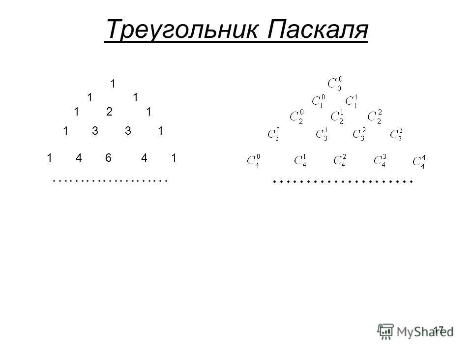 Треугольник Паскаля 1 1 1 1 2 1 1 3 3 1 1 4 6 4 1 17