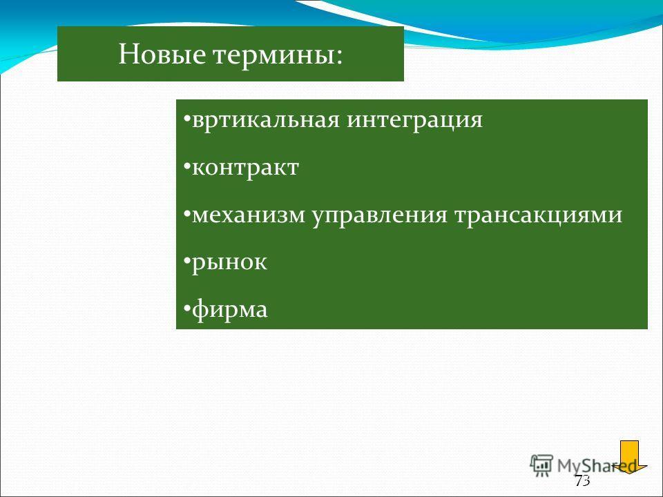 73 Новые термины: вртикальная интеграция контракт механизм управления трансакциями рынок фирма