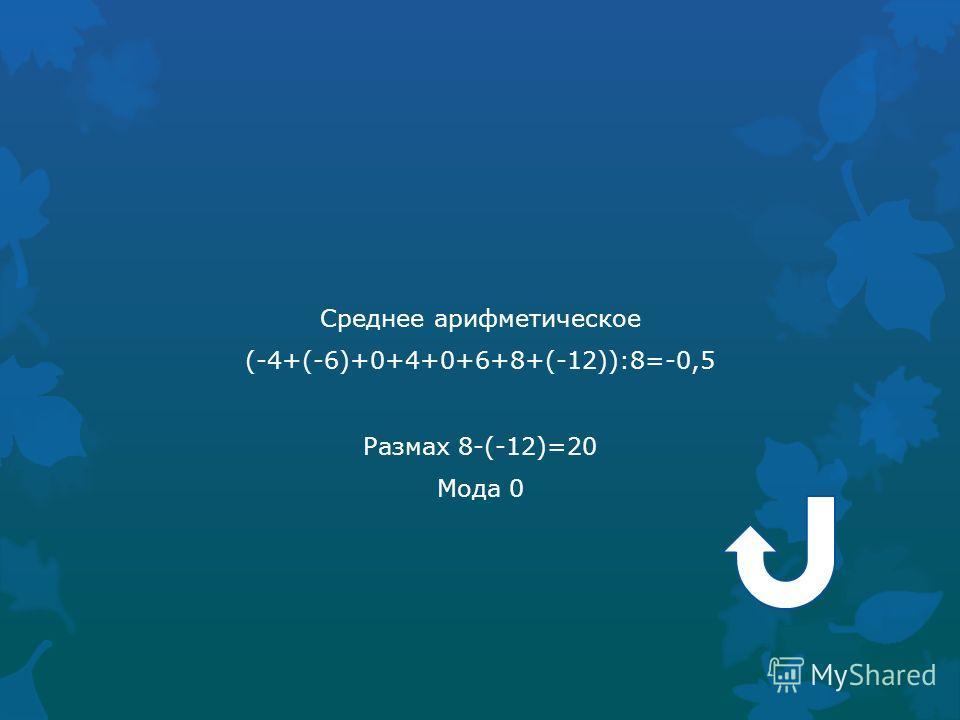 Среднее арифметическое (-4+(-6)+0+4+0+6+8+(-12)):8=-0,5 Размах 8-(-12)=20 Мода 0