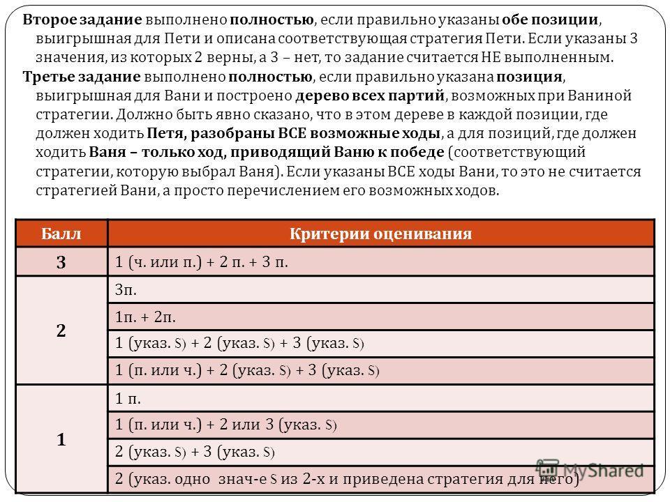 БаллКритерии оценивания 3 1 ( ч. или п.) + 2 п. + 3 п. 2 3п.3п. 1 п. + 2 п. 1 ( указ. S) + 2 ( указ. S) + 3 ( указ. S) 1 ( п. или ч.) + 2 ( указ. S) + 3 ( указ. S) 1 1 п. 1 ( п. или ч.) + 2 или 3 ( указ. S) 2 ( указ. S) + 3 ( указ. S) 2 ( указ. одно
