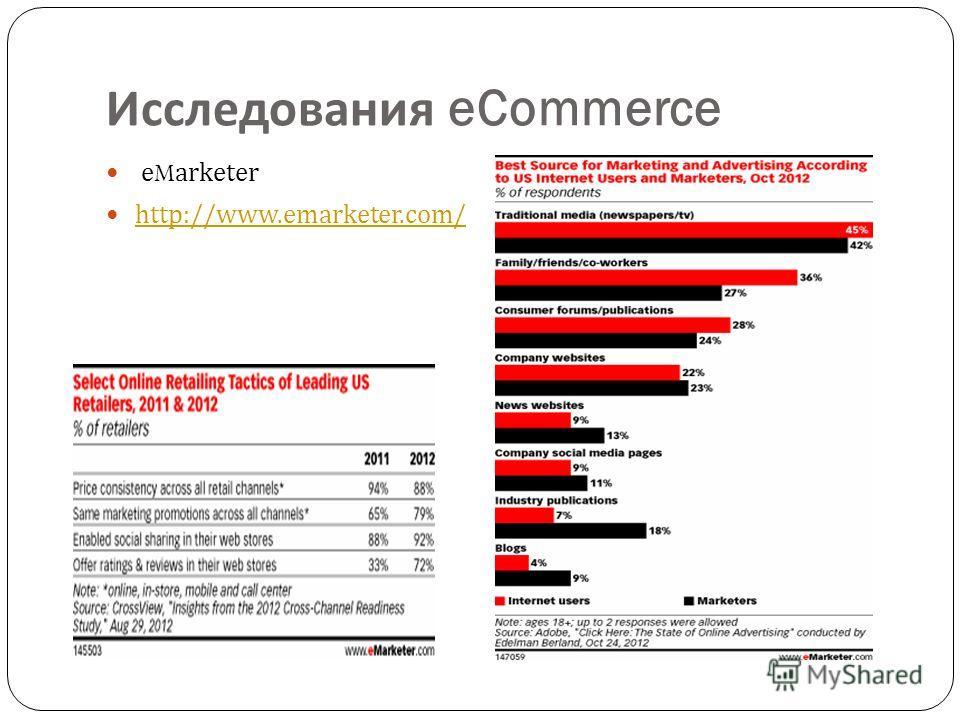 Исследования eCommerce eMarketer http://www.emarketer.com/