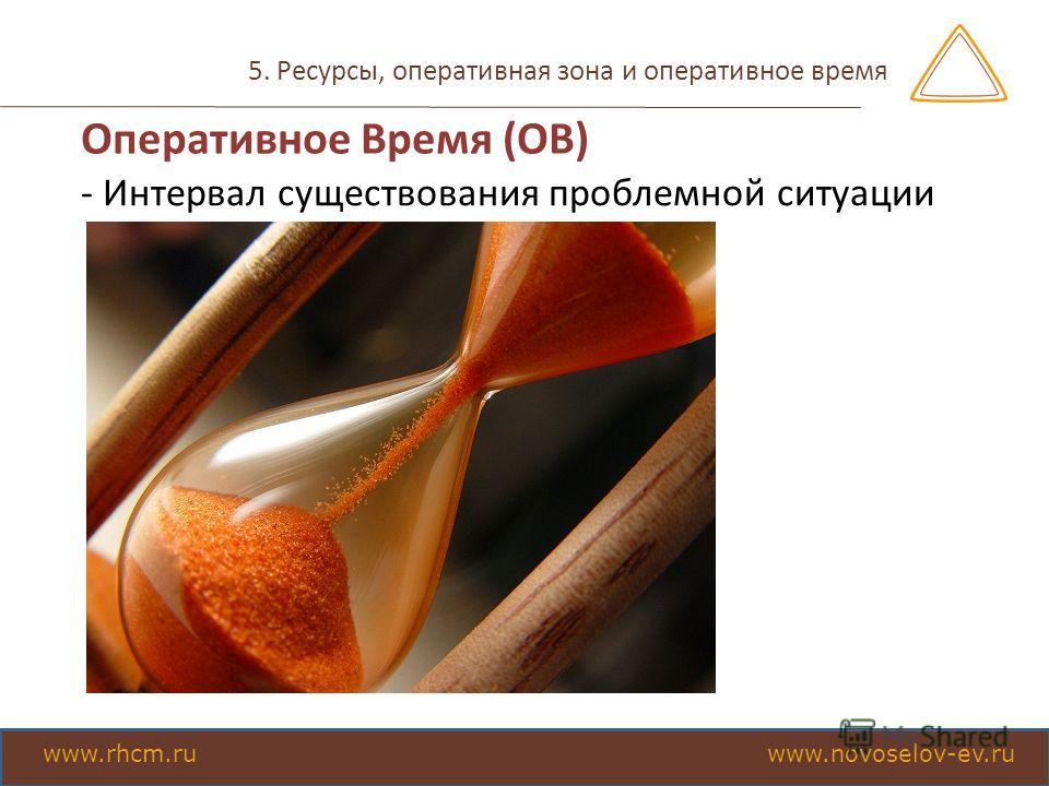5. Ресурсы, оперативная зона и оперативное время Оперативное Время (ОВ) - Интервал существования проблемной ситуации www.rhcm.ru www.novoselov-ev.ru