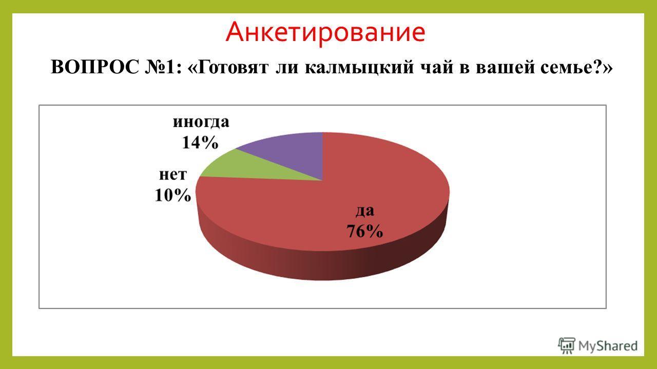Анкетирование ВОПРОС 1: «Готовят ли калмыцкий чай в вашей семье?»